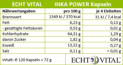 Inka Power